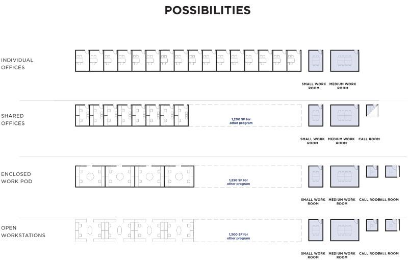 Possibilities-55HY_800 strategic design consultancy