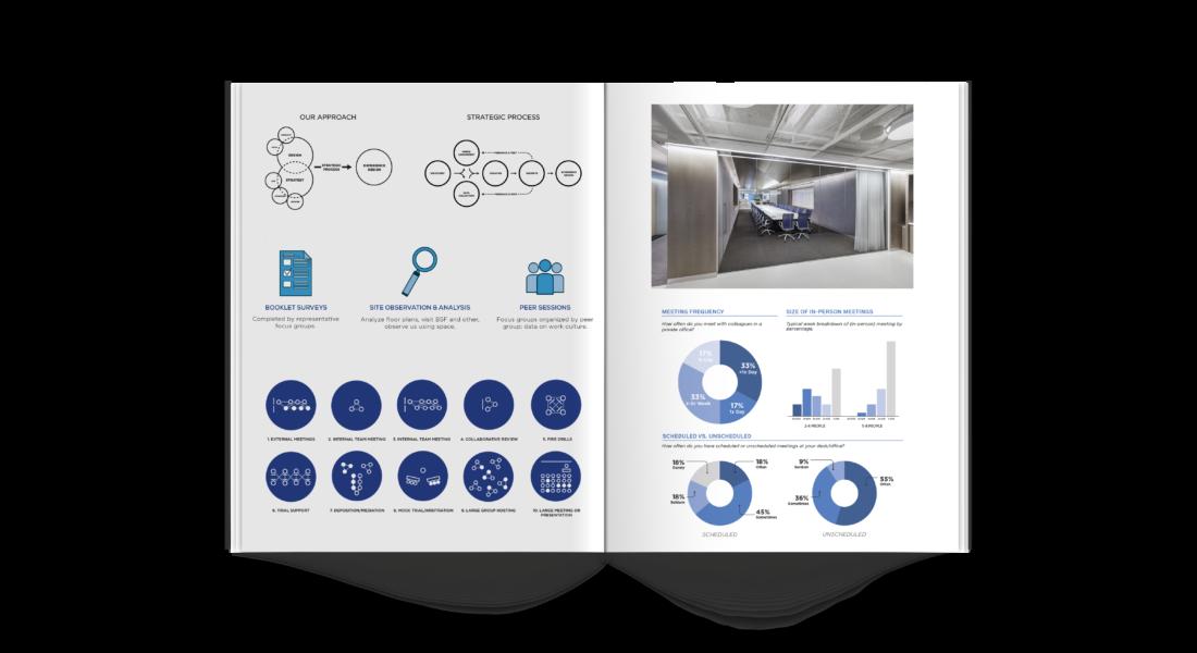 1401_Booklet_Final-copy-1100x600 strategic design consultancy