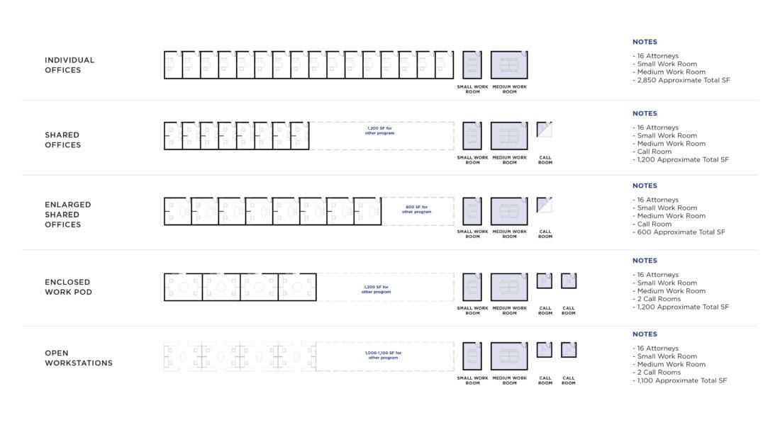program-1100x600 strategic design consultancy